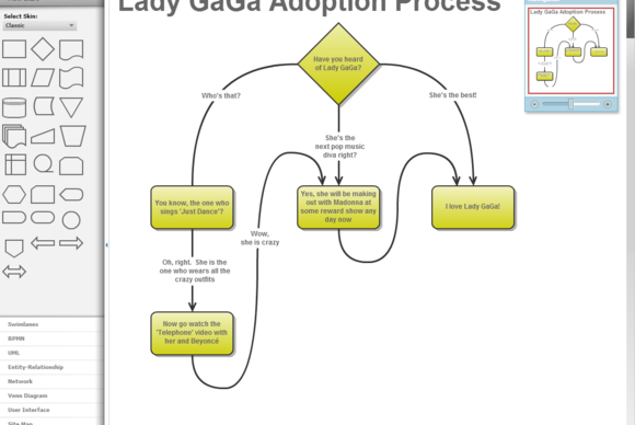 Review     Gliffy    makes it simple and easy to create    diagrams