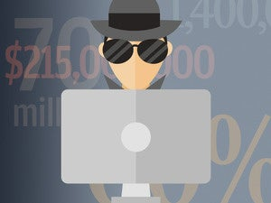 The year in security, identity theft and fraud