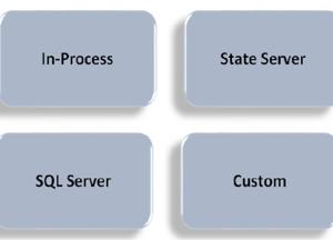 ASP.NET Session