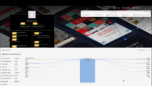 Adobe Analytics revamps 'ClickMap'