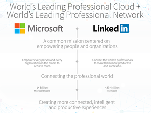 Microsoft LinkedIn logos