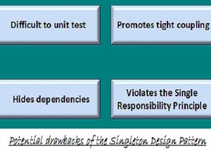 Drawbacks of the Singleton design pattern