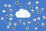 iot internet of things public domain